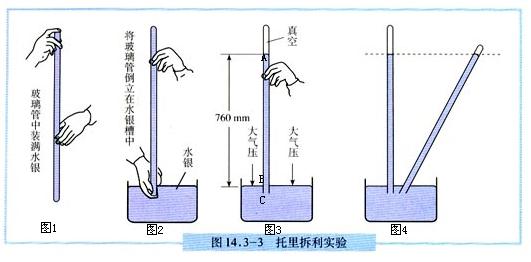 在用公式p=ρgh计算大气压强时图片