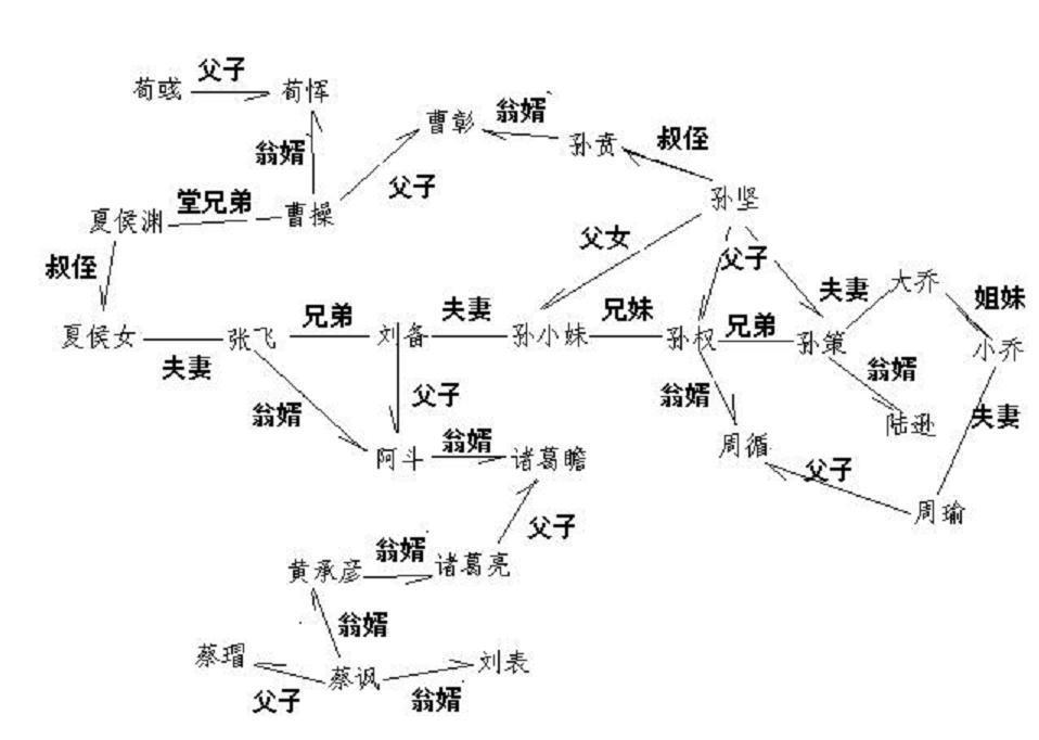 三国演义毛介_