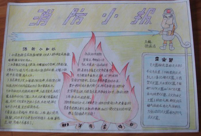 关于消防安全的手抄报图片啊