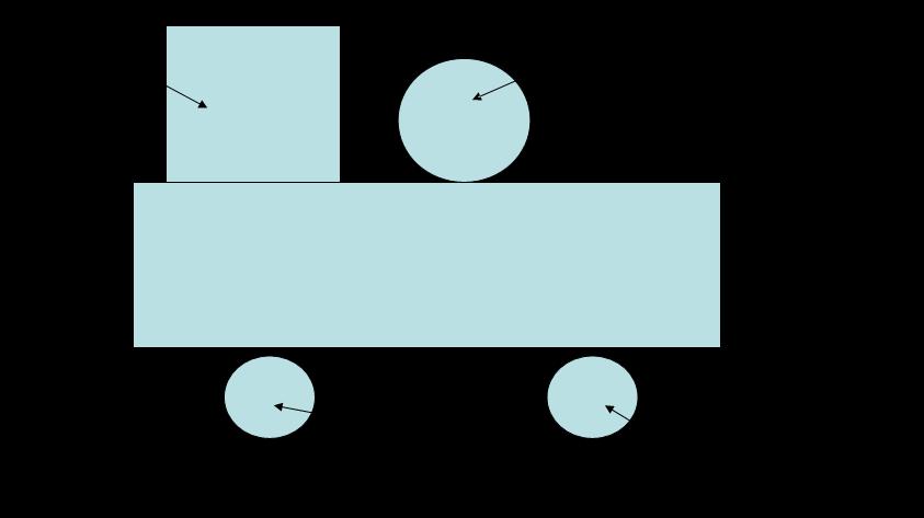 圆形,正方体,圆柱体,长方形,长方体哪个不同类图片