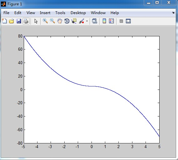分段函数求值步骤