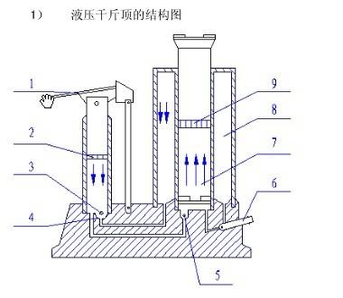 这个是手动液压搬运车油缸原理图图片
