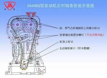 哈飞路宝压箱5挡正常行使会脱挡是什么坏掉可能性大   (你高清图片