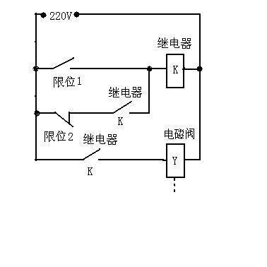 求一个继电器和两个行程开关来控制一个单线圈的电磁阀的电路图图片