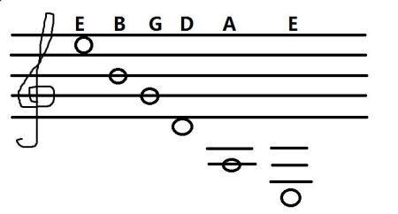 这个音就是五线谱里的图片