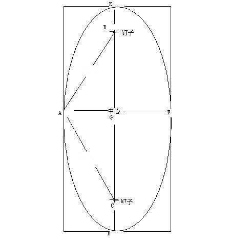 长方形里画椭圆图片