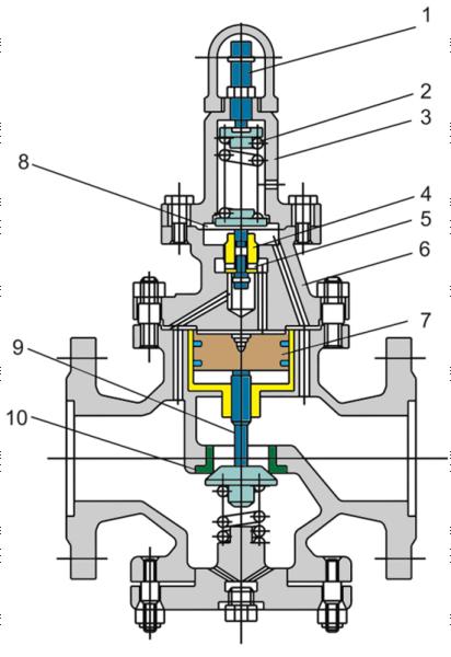 求助此减压阀的详细工作原理,如见下图图片