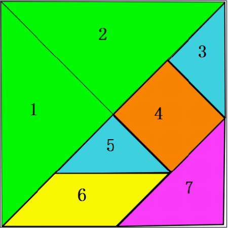 其中有( ) 个正方形.( )个平行四边形.( )个三角形.图片