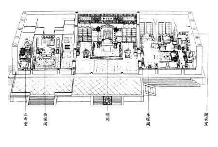 中国古代宫殿建筑内部布置是怎么样的?最好有图图片