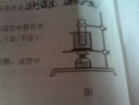 在标准大气压下,用酒精加热装有水的烧杯图片