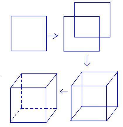 正方体画的方法图片