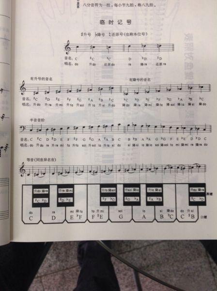求《因为遇见你》王源 简谱里面1=bb 这个在电子琴中是怎么奏?图片