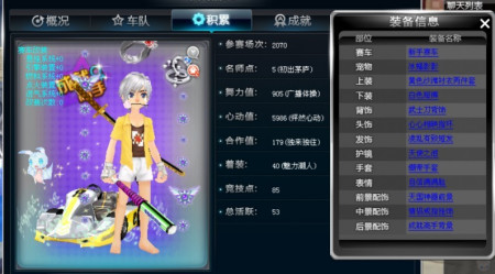 QQ飞车的女生服装怎么装扮图片