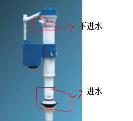 马桶进水阀 补水管不进水图片