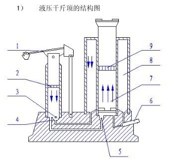 手动液压搬运车的结构原理图图片