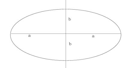 椭圆柱体积的公式图片