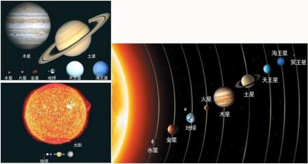 太阳系八大行星壁纸 太阳系八大行星模型 太阳系八大行星轨