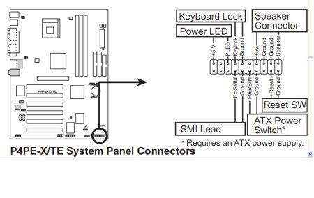 华硕主板 P4PE X TE 接线问题图片