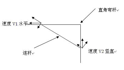 (沿杆绳轴面的速度分量大小是相等的) iqgk578 2014-11-08 优质解答图片