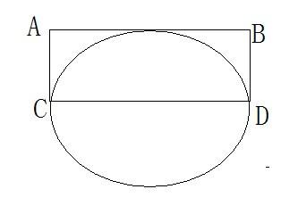 如下图,长方形abcd的面积是12平方分米,那么圆的面积是多少米?图片