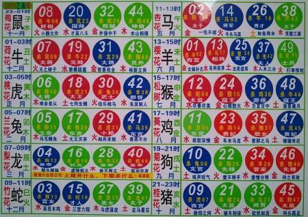 2015排码表高清图_十二生肖灵码表图2015年