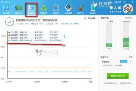 笔记本风扇转速检测_这里也可以看到电脑cpu 风扇转速 数据