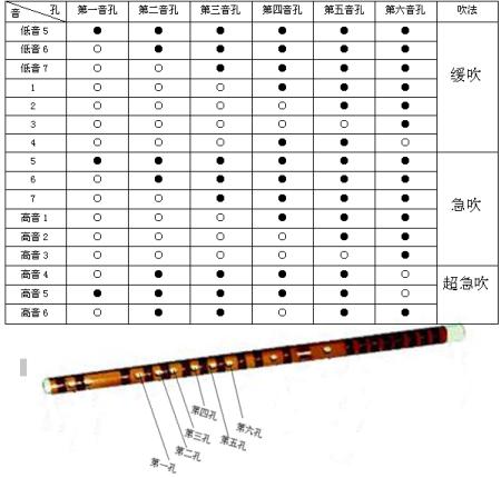 c调天空之城吉他谱分享_c调天空之城吉他谱图
