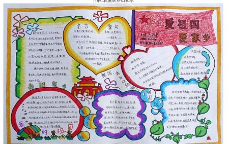 小学生手抄报(关于家乡)图画
