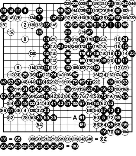 谁可以给我发一张围棋棋谱的图片?图片