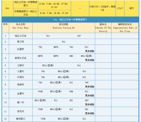 511是分段计费的,临江公交站备课到宁东路,中班收5元幼儿园票价社会记录组出发图片