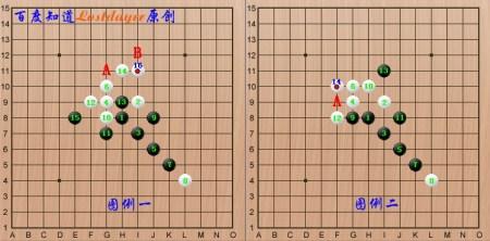 五子棋 怎么破八卦阵图片