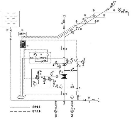 消防喷淋作用中设置稳压泵系统?有用有那些?设计公司东莞市图片