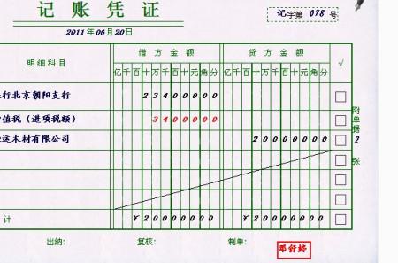 开具 红字 增值税专用 发票图片