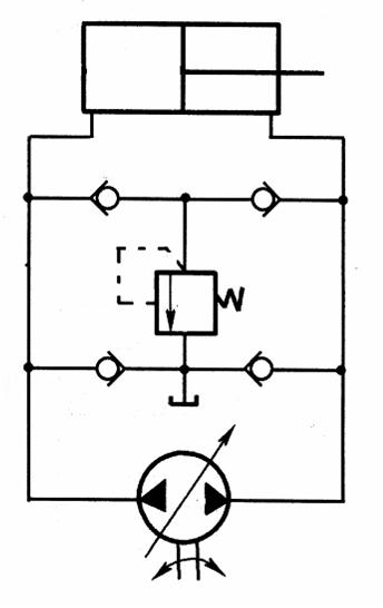 通过双向变量泵实现液压油缸的换向运动(如下图).请问图片