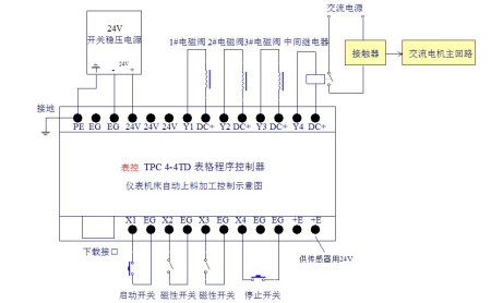 西门子plc与气缸感应开关怎么接线图片