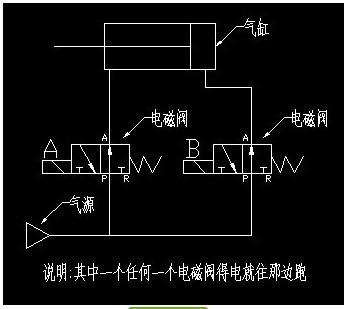 现在的气路连接是起源从电磁阀p口进入,两个电磁阀的a口和b口用三通串图片