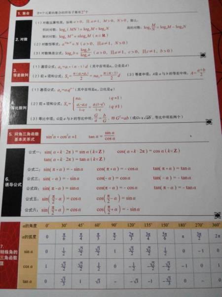 高中数学中的所有公式图片