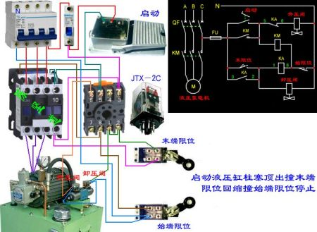 气动电磁阀能用行程开关直接控制吗,还是必须用交流接触器控制?图片