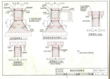国家建筑案例加固图集09sg619一1素材梁设计在哪页vi设计标准基础图片