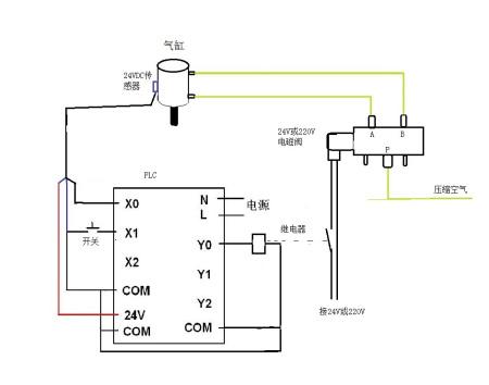 输入开关,plc,继电器,汽缸,汽缸感应器,电磁阀等是如何接线的?图片