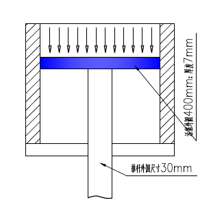 求活塞最大承受气压是多少.能具体给一个计算公式吗?图片