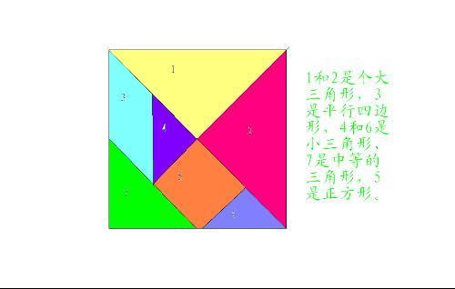 用 七巧板 拼成的大正方形,它的边长为8cm,求每块图形的面积