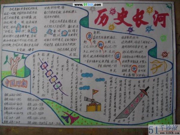 有关历史的手抄报版面设计(初中)