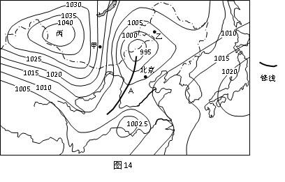 图14为某年4月5日海平面气压(百帕)分布图图片