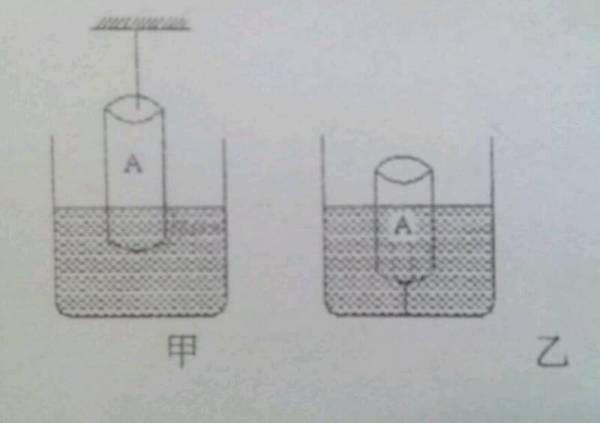 浸入水槽的水中,当圆柱体A有7 8的体积露出水面时,细线的拉力图片