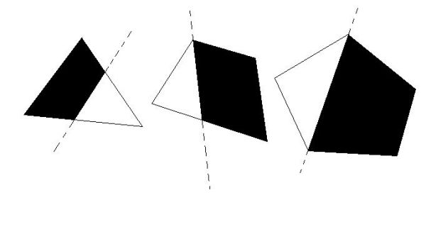 各种b的形状-实际上任何n边形截去一个角得到的图形有三种情况:(n-1)边形,n