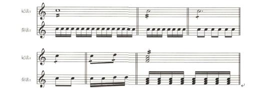 canon in d>钢琴谱中最后的几个小节右手是什么音?图片