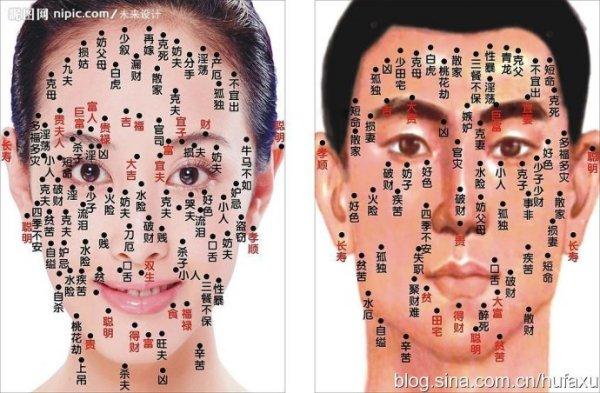 女性右耳朵背后有痣_女人耳朵长痣面相图