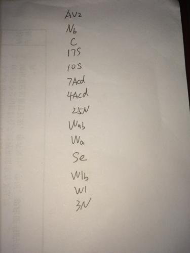 轮胎厂意思图纸中3n,se,Wa,25N,7Acd等表示什管道啥i是图纸图片