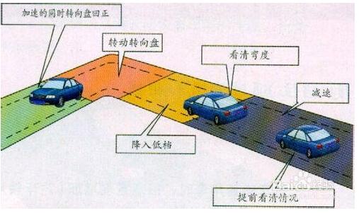 惠州市考驾驶证c1的步骤和惠州取驾照时间